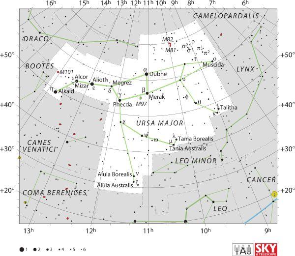 File:Omricon Ursa Major IAU.svg