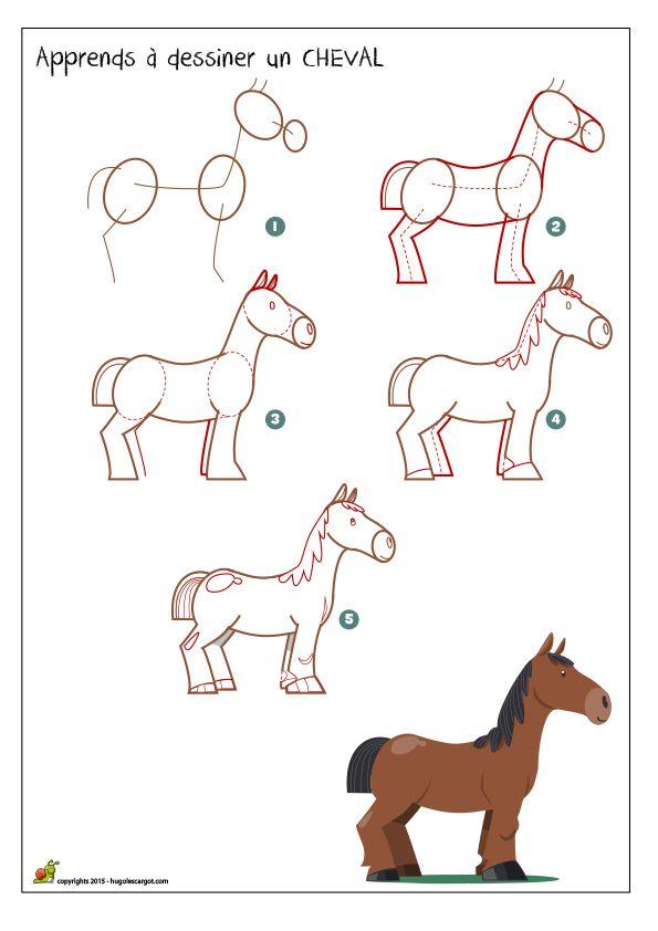 Apprendre à dessiner un cheval, méthode pour dessiner un cheval de profil