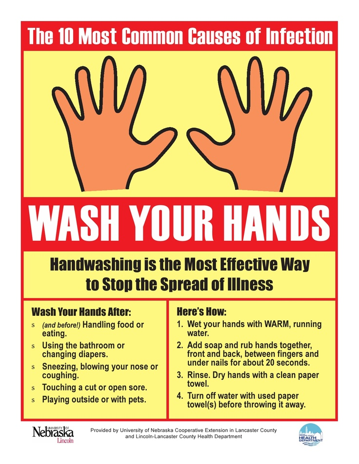 Teach Your Kids Proper Hand Washing Using This Diagram Manual Guide