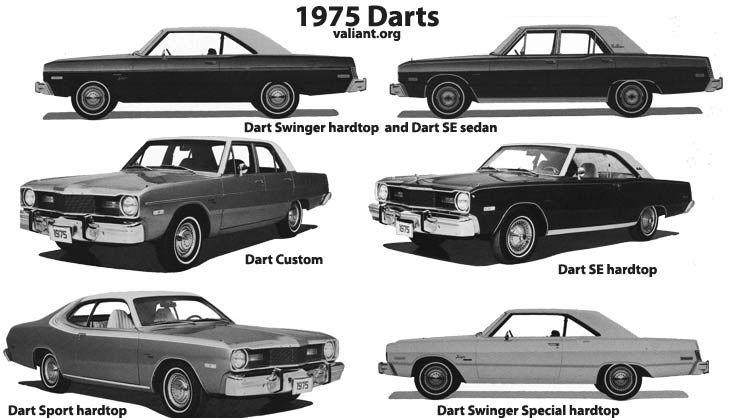 Dodge Dart 360 Sport Coupe