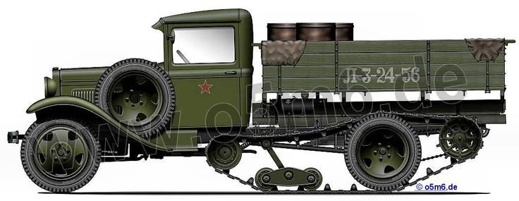 Engines of the Red Army in WW2 - GAZ-65