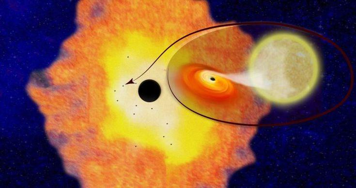 El centro de la Vía Láctea podría albergar miles de agujeros negros   Ciencia