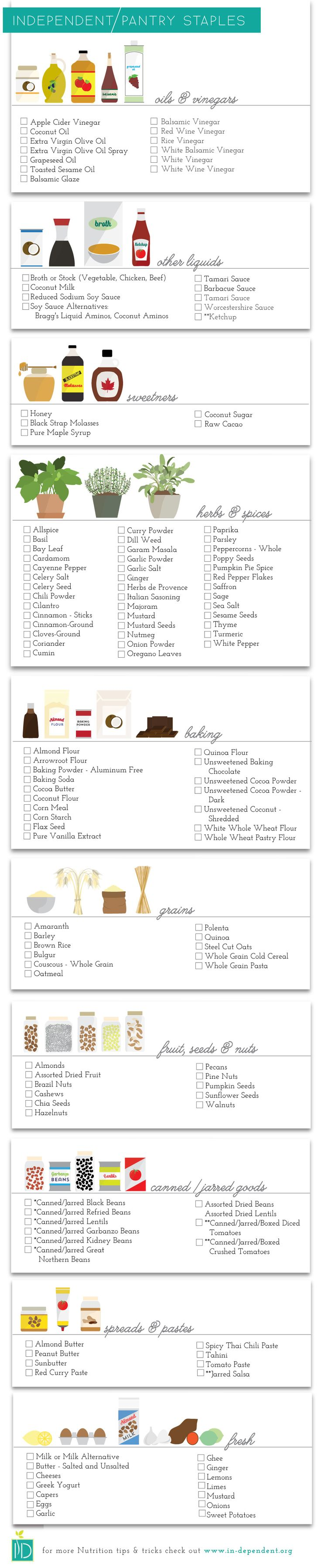 Healthy Pantry Essentials  |  InDependent