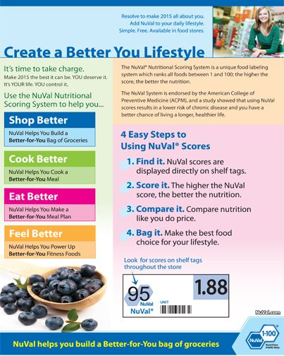 Do you want a Better-You-LIfestyle? We can help. www.nuval.com