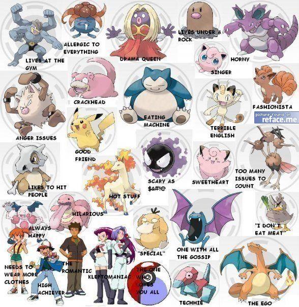 Pokemon Names | all pokemon names - get domain pictures - getdomainvids.com