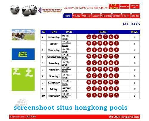 Hasil Live Hongkong Pools Pengeluaran Togel Hongkong Pools Pinterest