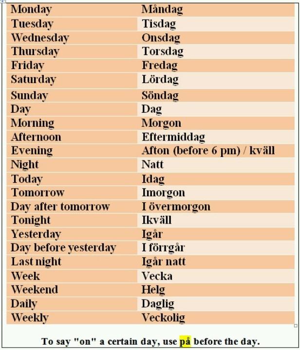 Veckans dagar Swedish