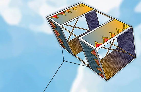 How to build and fly a box kite