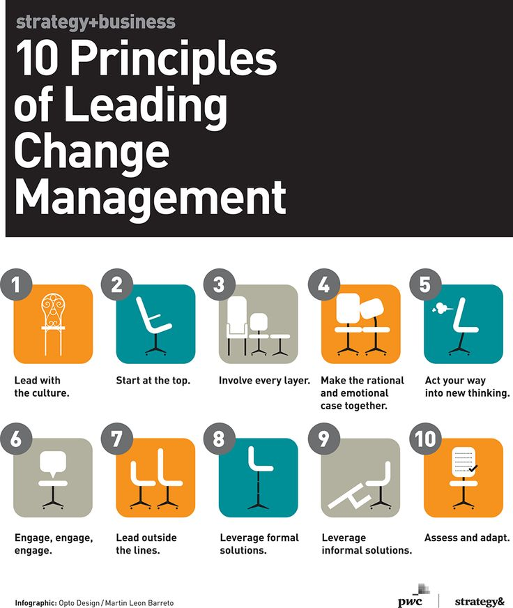 Explain external and internal triggers of change and innovation and appraise these triggers of chang