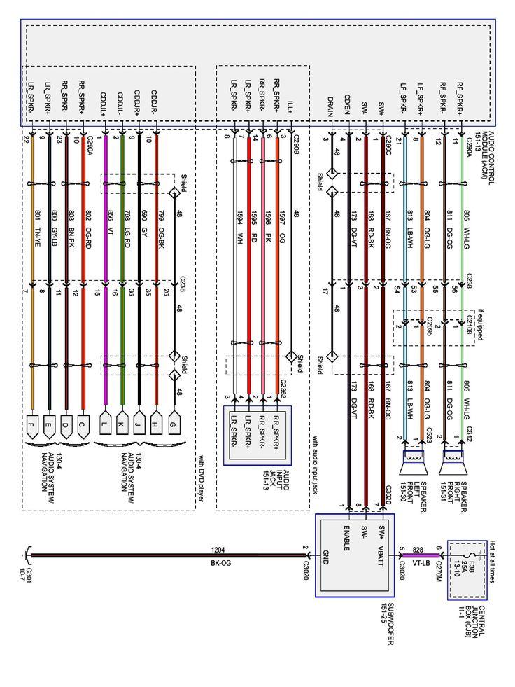 Elegant 2004 Ford F150 Radio Wiring Diagram In 2020 2004 Ford F150 Trailer Wiring Diagram Diagram