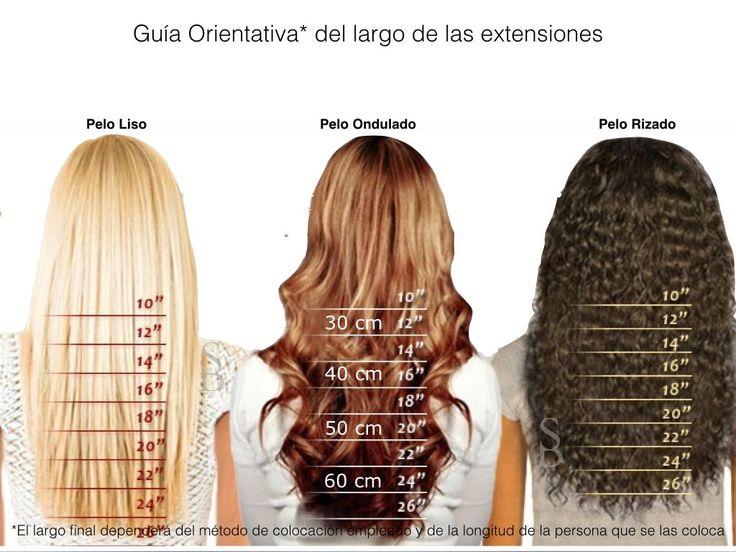 Guía de largura pelo