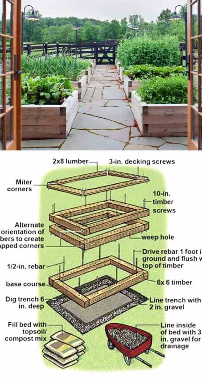 46 Simple Raised Vegetable Garden Bed Ideas 2021 Farmfoodfamily Vegetable Garden Raised Beds Building A Raised Garden Backyard Vegetable Gardens