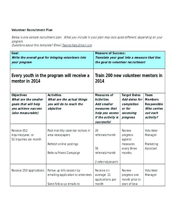 volunteer recruitment strategic plan sample goals template