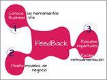 Feedback en modelos de negocio. Business life