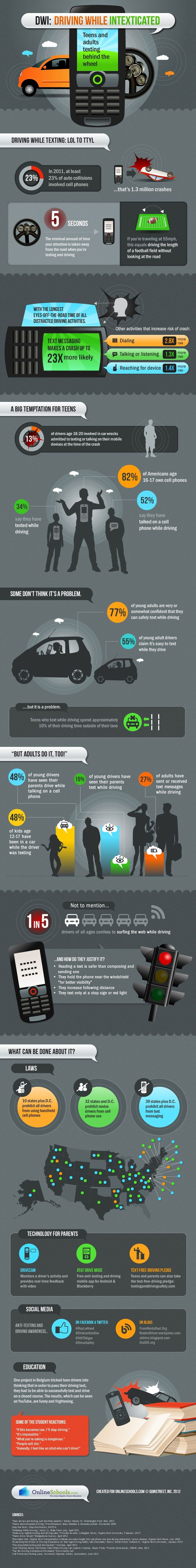 texting while driving statistics When you text while driving, you are putting yourself and other drivers around you at a great risk for wrecking don't use your phone when traveling.