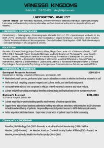 latest resume format 2015