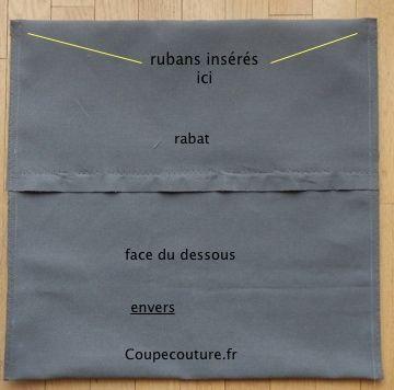 Coupe Couture : Housse amovible pour galette de chaise