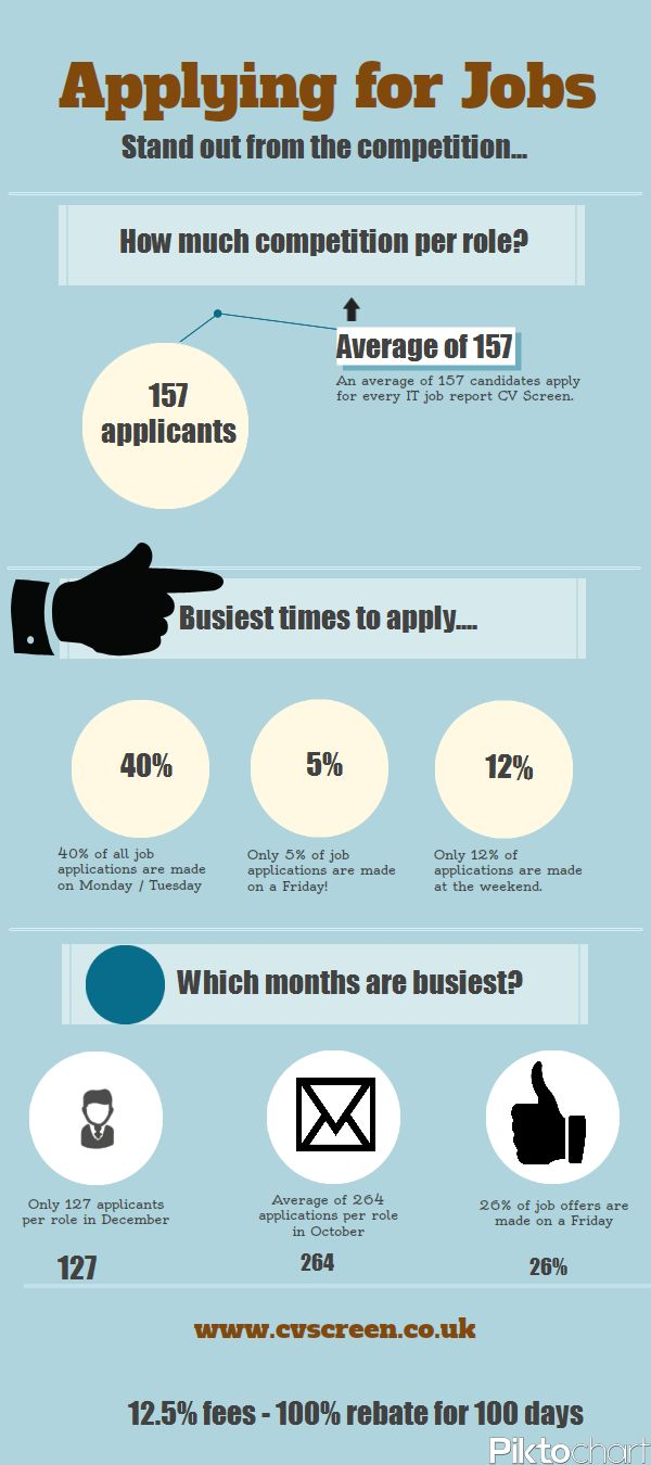 17 best images about infographics career applying for jobs stand out from the competition infographic jobs applying