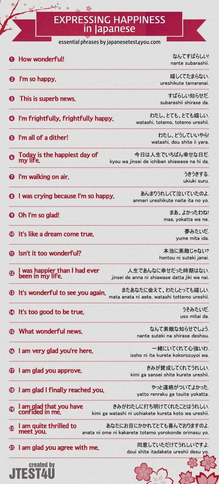 Expressing happiness in Japanese