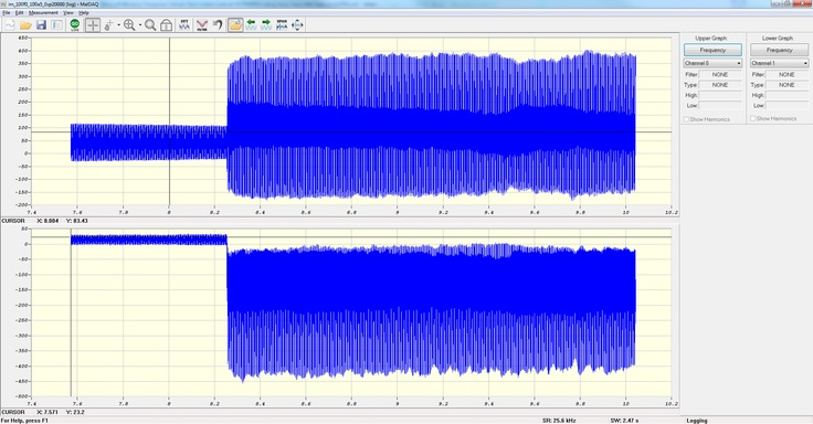 MALDAQ: Data Acquisition Software #engineering #MALinc