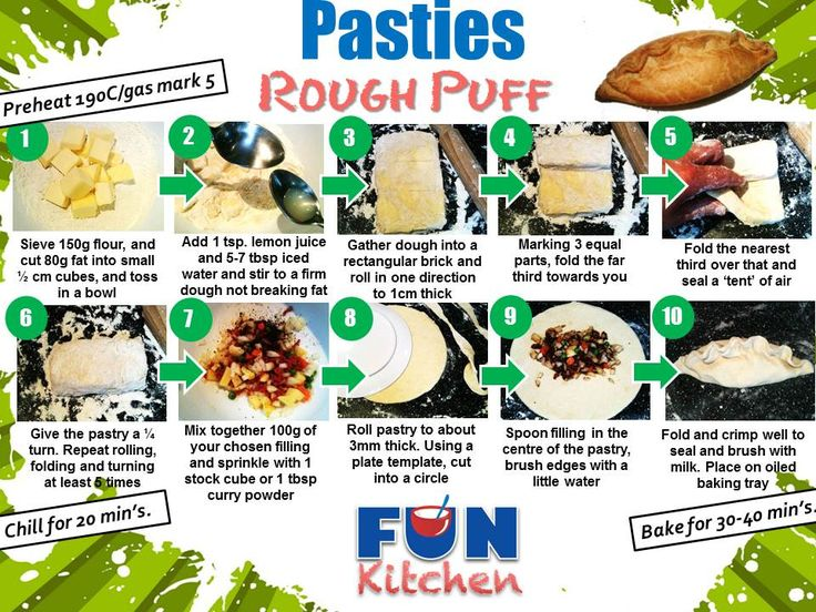 33 best gcse food images on pinterest lots of useful recipe cards and more forumfinder Choice Image