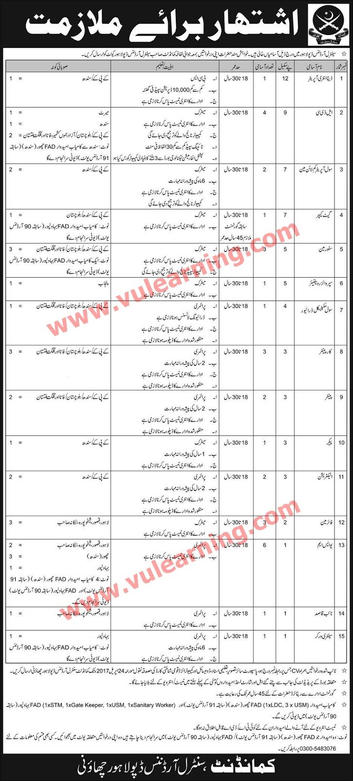 #  Title  Details  1  Jobs Location  Pakistan  2  Government / Private  Government  3  FPSC / PPSC / NTS / Others  Others  4  Published Date  09 Apr 2017 Sunday  5  Last Date to Apply  24 Apr 2017 Monday  6  Newspaper Name  Express  Pak Army Civilian Jobs April 2017 in Central Ordinance Depot Lahore Cantt Latest  Advertised Vacancies / Positions:-  Data Entry Operator  LDC (Lower Division Clerk)  Civil Operator Cum Line Man  Gate Keeper  Storman  Supervisor Welfare  Civil Mechanical Driver…