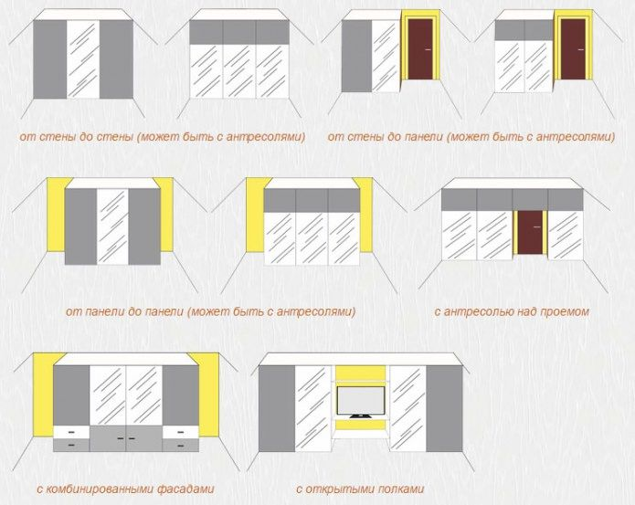 Виды шкафов-купе  Прямые шкафы-купе  Фасады, идущие по прямой - интерьерная классика, которая уместна в любом стиле. Это наиболее простая и универсальная конструкция, имеющая лишь один недостаток - ей трудно придать оригинальный вид. Такой шкаф выглядит традиционно, и больше всего подходит к классическим стилям интерьера.