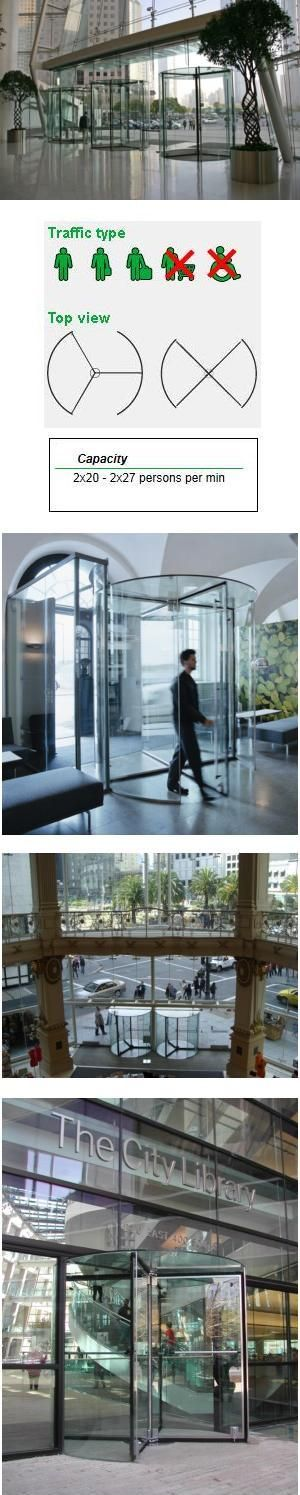 Crystal Tq All Glass Manual Revolving Door Architecture