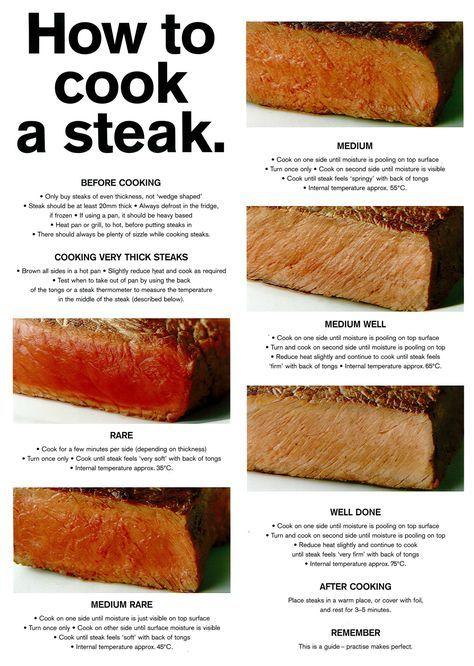 how to cook medium rare steak on bbq
