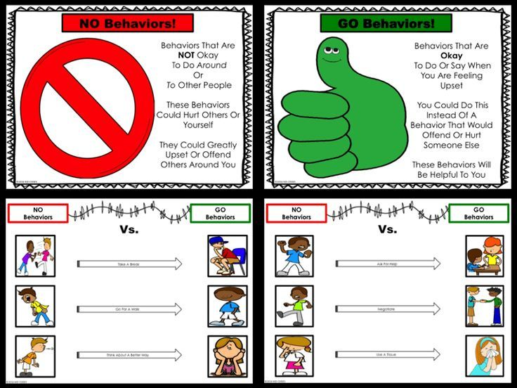 "SOCIAL SKILLS~ Behavior Supports: Sample pages. ""NO Behaviors vs. GO Behaviors!""  pack Includes 6 ways to work on teaching appropriate behaviors to children who struggle to understand what is or is not okay to do when feeling upset. https://www.teacherspayteachers.com/Product/Behavior-Support-Activities-2349970"