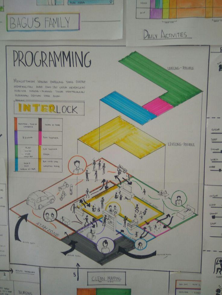 Satira Rakha Amrullah - Kelompok 4 - Programming Diagram