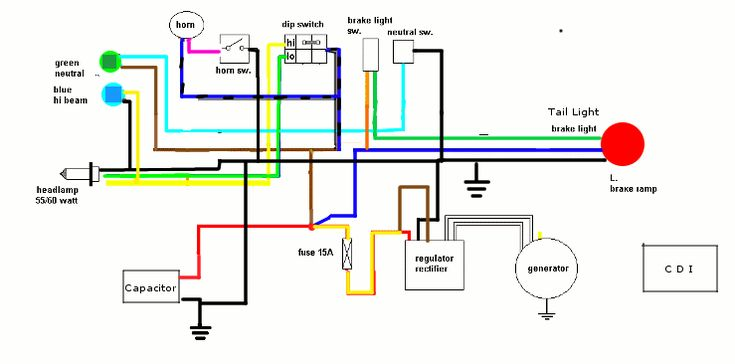17 best images about motorcycle wiring diagram on simple honda motorcycles and cafe