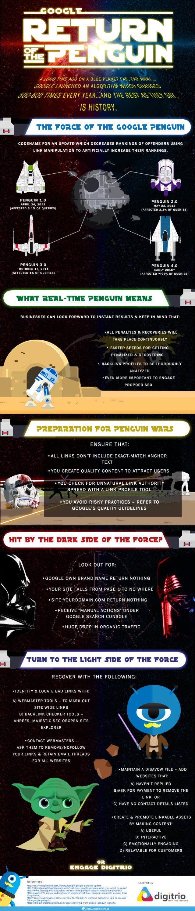 google-penguin-googles-latest-update-how-it-affects-your-website