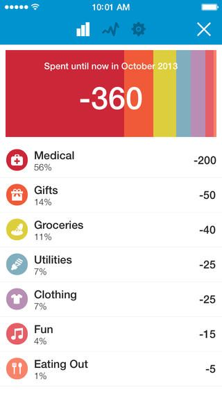 best personal expense tracker app iphone