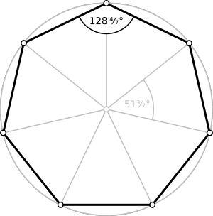 Heptágono: Qué es, fórmulas y cómo dibujarlo: Heptágono regular