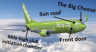Kulula Airlines flying 101 Boeing 737-800