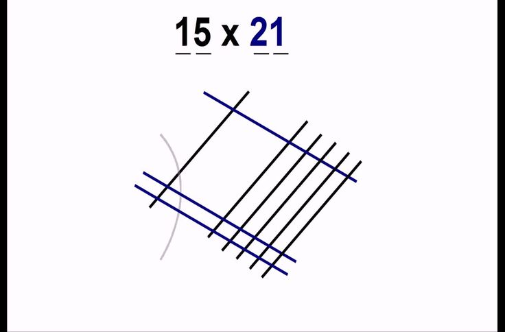 Drawing Lines For Multiplication : Images about japanese multiplication on pinterest