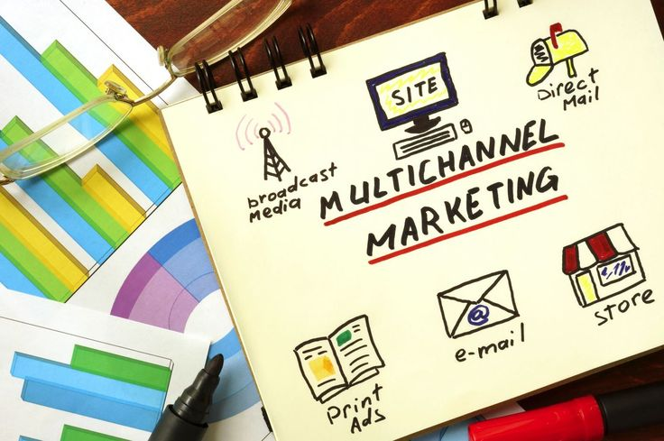 """Omni Channel"" is the future of the digital marketing it is also known as ""Multi-channel marketing"". There are so many Medias available in this time era. Let's grasp the information about the multichannel marketing in detail in this blog. #multichannel #marketing #onlinemarketing #digitalmarketing"