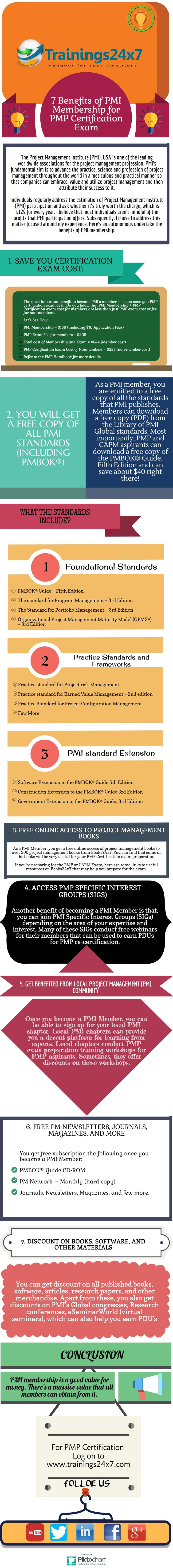 PMI is one of the largest non-profit organizations in the field of project management profession in the world. The goal of PMI is to conduct R&D for continuous development in the field of Project Management. PMI has representative in the form of 280 PMI chapters across the globe.