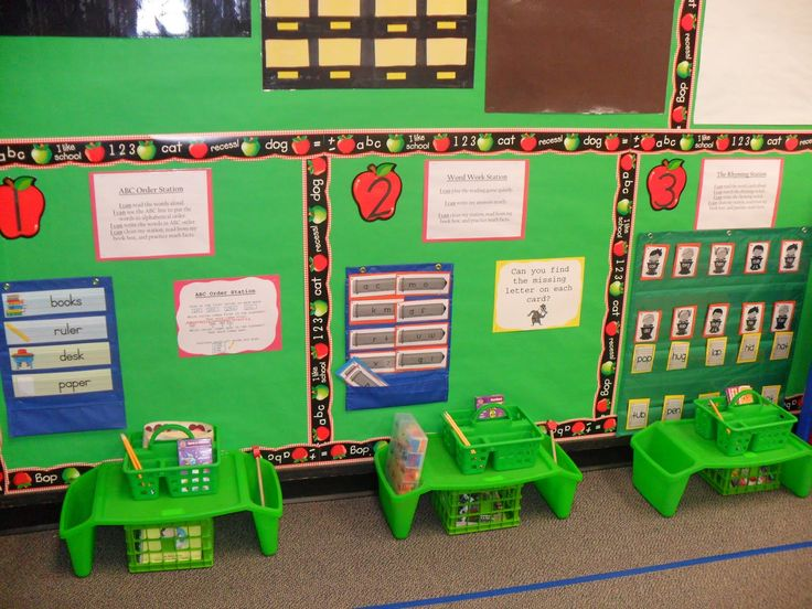 Great idea for using extra wall space to create learning centers.