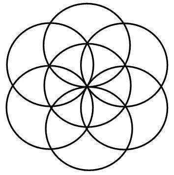 Genesis Patroon | Symbolen.jouwweb.nl