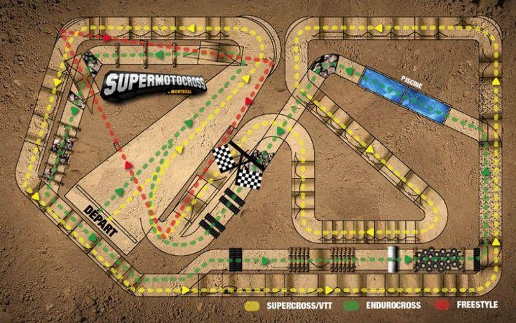 motocross track layouts