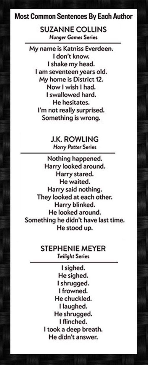 The most common sentence Hunger Games vs Harry Potter vs Twilight - http://geekstumbles.com/funny/lolsnaps/the-most-common-sentence-hunger-games-vs-harry-potter-vs-twilight/