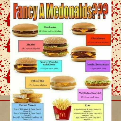 Syns for McDonald's slimming world