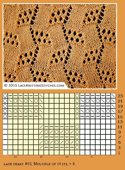 Lace knitting. Free chart 10