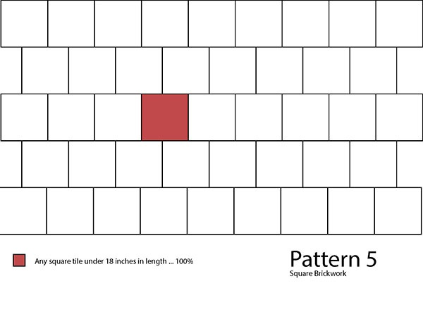 floor tile layout design tool. explore nearly 100 floor tile patterns with suggested sizes and collections for each crossville\u0027s tool. layout design tool n