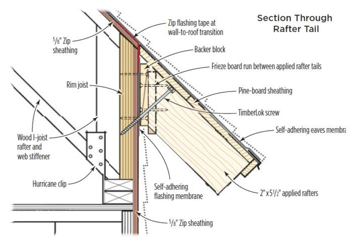 An Insulated Cathedral Ceiling For A European Passivhaus Cathedral Ceiling Roof Detail Rafter