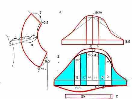 Metode Pembuatan Pola