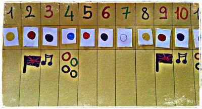 COCO...tra coccole e colori...: Come realizzare un calendario efficace alla…
