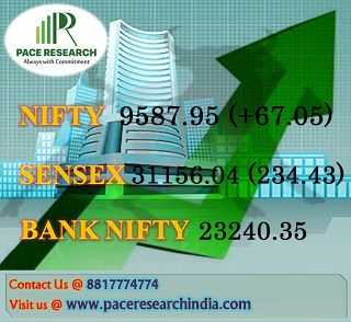 Equity benchmarks started off the week on a strong note, with the Sensex surging nearly 300 points driven by ITC but immediately erased some gains due to correction in select banks and technology stocks.  The 30-share BSE Sensex was up 157.16 points at 31,078.77 and the 50-share NSE Nifty rose 38.30 points to 9,559.20.For More Information Please Visit : www.paceresearchindia.com and Call : 8817774774